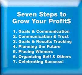 Kraig Kramers Offers Insight Into Increasing Profitability